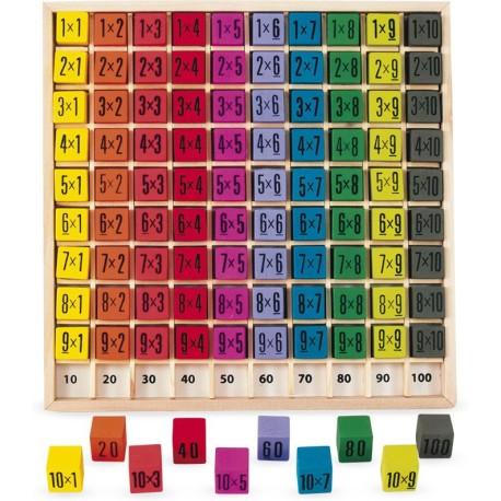 Tabla de multiplicar de 10 dígitos